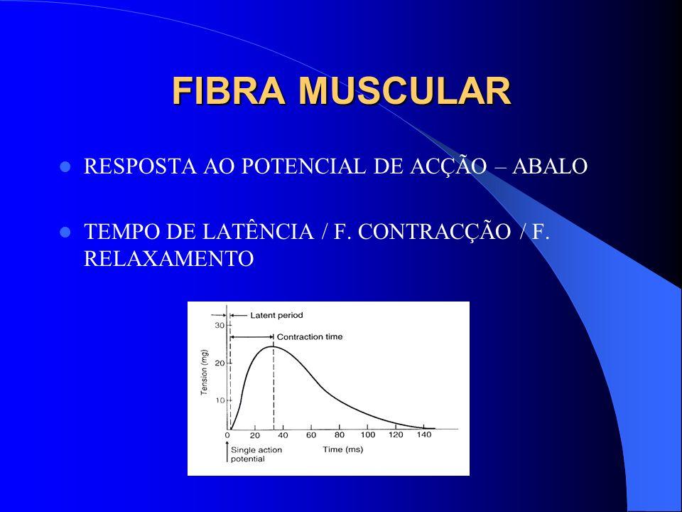 FIBRA MUSCULAR RESPOSTA AO POTENCIAL DE ACÇÃO – ABALO TEMPO DE LATÊNCIA / F. CONTRACÇÃO / F. RELAXAMENTO