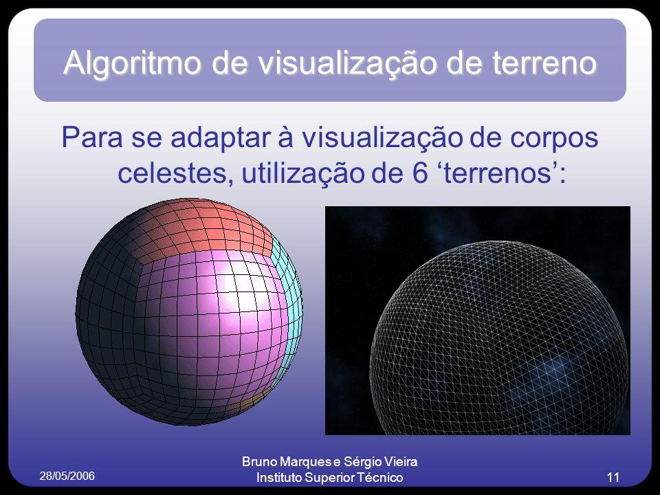 28/05/2006 Bruno Marques e Sérgio Vieira Instituto Superior Técnico11 Algoritmo de visualização de terreno Para se adaptar à visualização de corpos celestes, utilização de 6 terrenos: