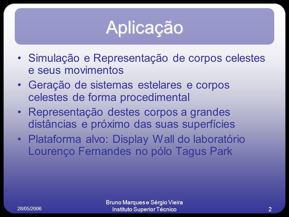 28/05/2006 Bruno Marques e Sérgio Vieira Instituto Superior Técnico3 Ferramentas e bibliotecas utilizadas OpenSG libNoise libExpat Windows + Linux