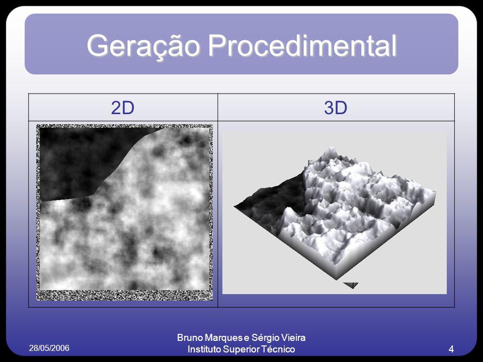 28/05/2006 Bruno Marques e Sérgio Vieira Instituto Superior Técnico4 Geração Procedimental 2D3D