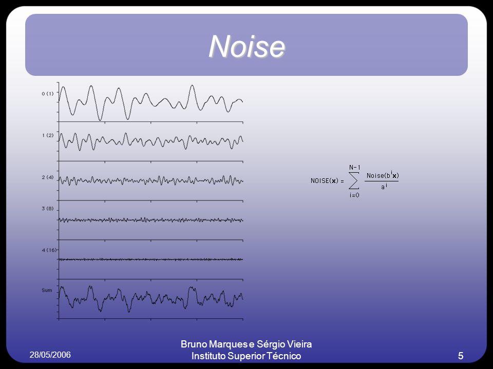 28/05/2006 Bruno Marques e Sérgio Vieira Instituto Superior Técnico6 Noise ++ +=