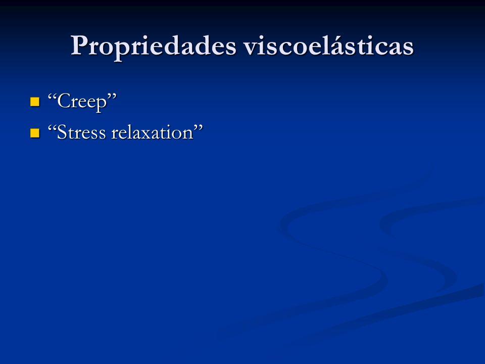 Propriedades viscoelásticas Creep Creep Stress relaxation Stress relaxation