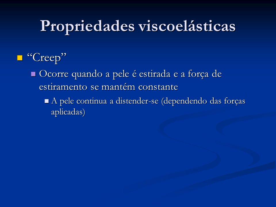 Propriedades viscoelásticas Creep Creep Ocorre quando a pele é estirada e a força de estiramento se mantém constante Ocorre quando a pele é estirada e
