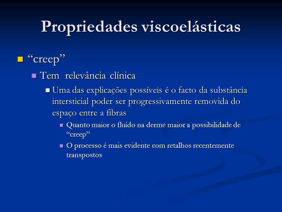 Propriedades viscoelásticas creep creep Tem relevância clínica Tem relevância clínica Uma das explicações possíveis é o facto da substância interstici