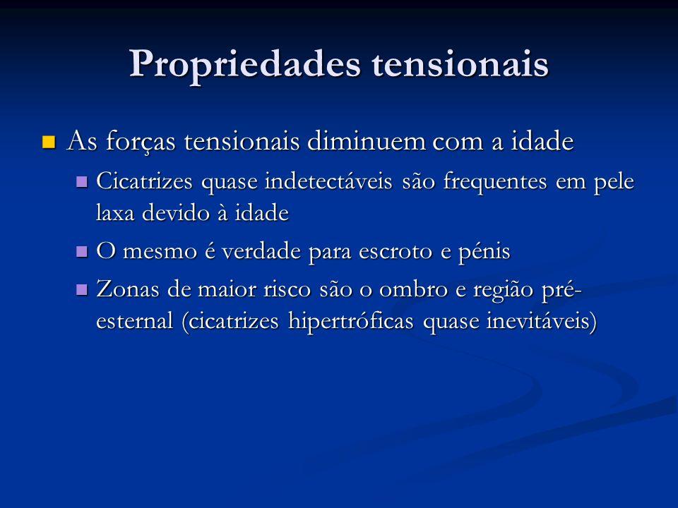 Propriedades tensionais As forças tensionais diminuem com a idade As forças tensionais diminuem com a idade Cicatrizes quase indetectáveis são frequen