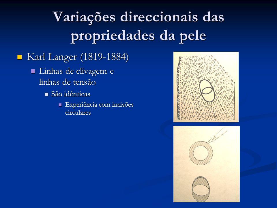 Variações direccionais das propriedades da pele Karl Langer (1819-1884) Karl Langer (1819-1884) Linhas de clivagem e linhas de tensão Linhas de clivag