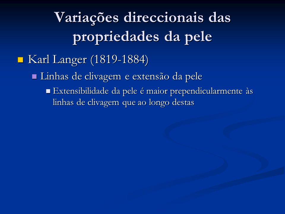 Variações direccionais das propriedades da pele Karl Langer (1819-1884) Karl Langer (1819-1884) Linhas de clivagem e extensão da pele Linhas de clivag