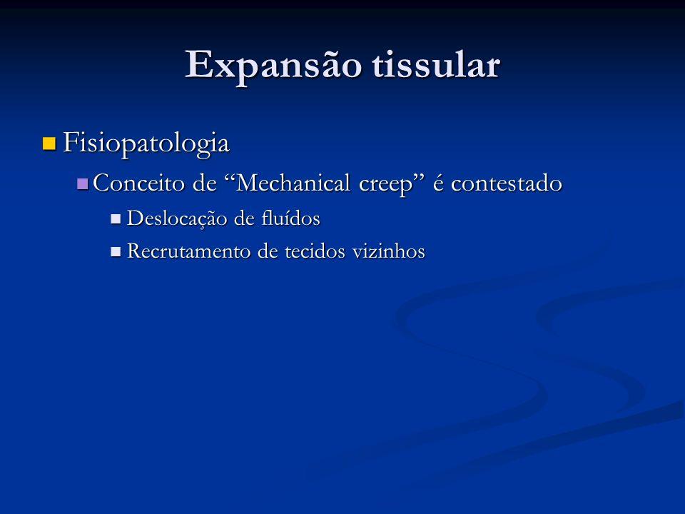 Fisiopatologia Fisiopatologia Conceito de Mechanical creep é contestado Conceito de Mechanical creep é contestado Deslocação de fluídos Deslocação de