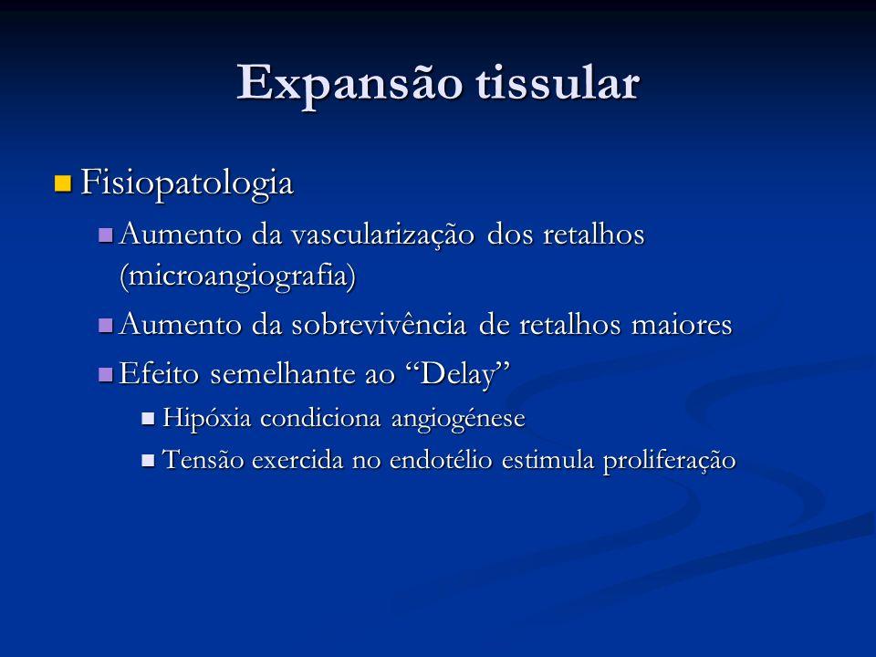 Fisiopatologia Fisiopatologia Aumento da vascularização dos retalhos (microangiografia) Aumento da vascularização dos retalhos (microangiografia) Aume
