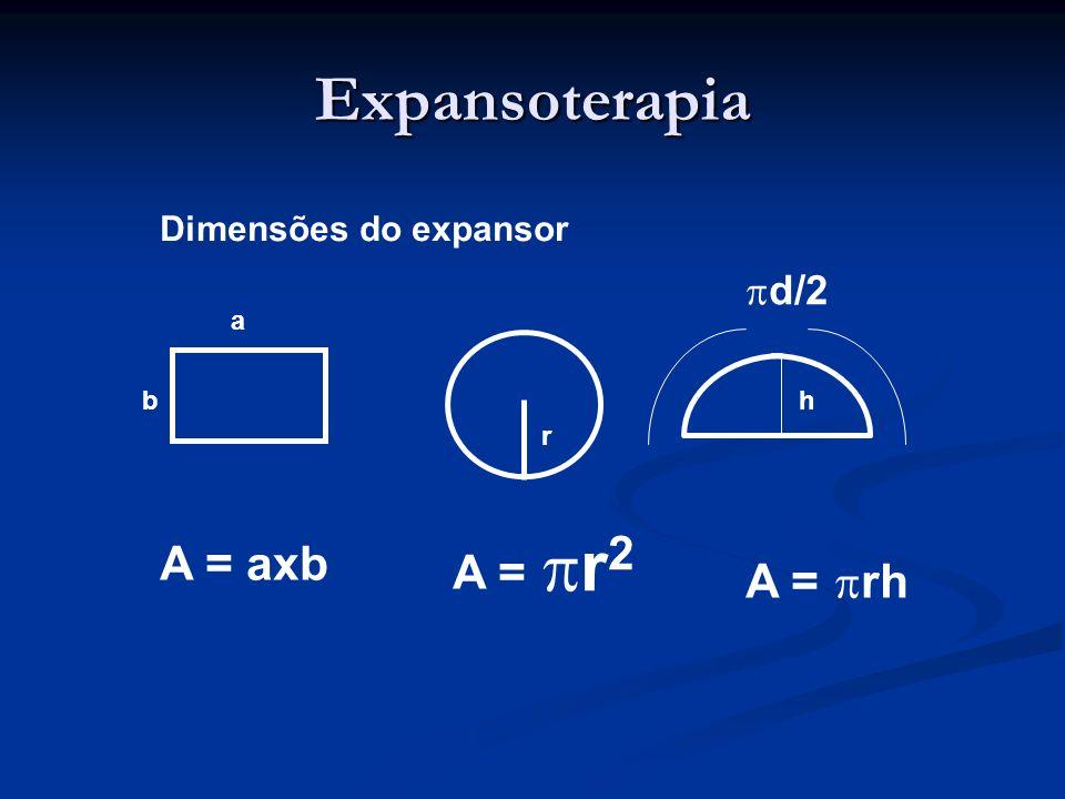 a b r h r 2 rh A = axb A = d/2 Dimensões do expansor Expansoterapia