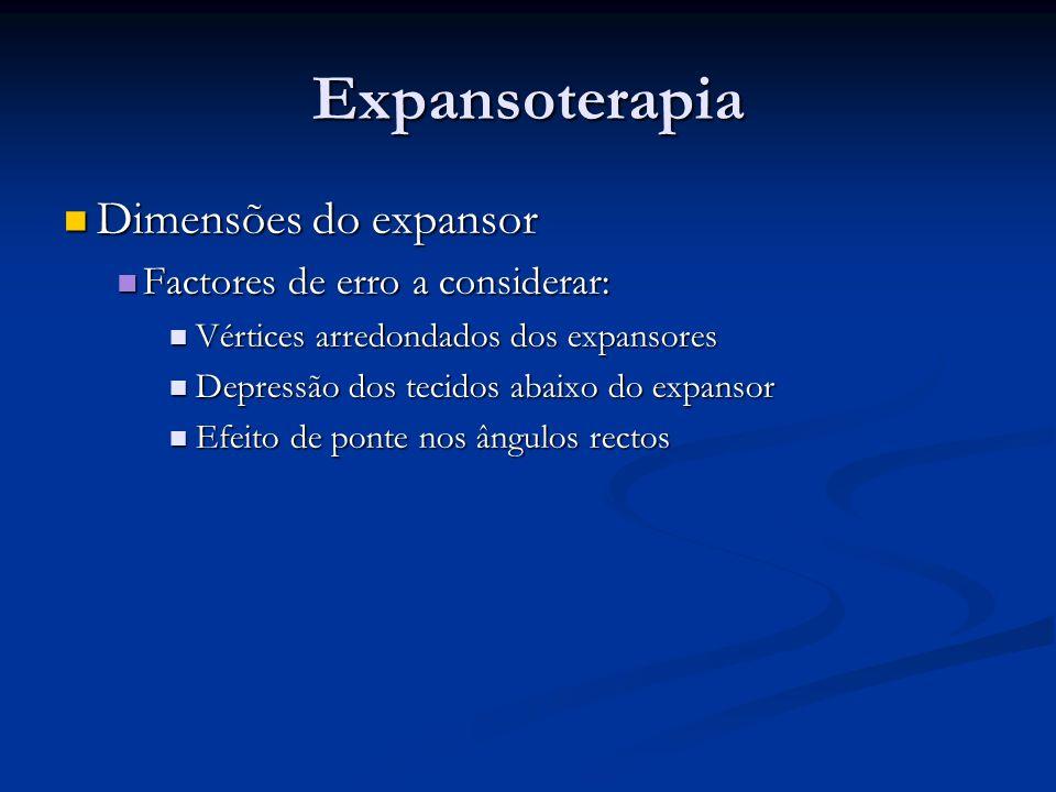 Dimensões do expansor Dimensões do expansor Factores de erro a considerar: Factores de erro a considerar: Vértices arredondados dos expansores Vértice
