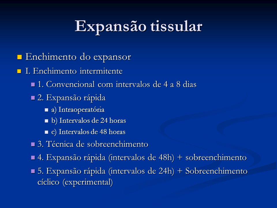 Enchimento do expansor Enchimento do expansor I. Enchimento intermitente I. Enchimento intermitente 1. Convencional com intervalos de 4 a 8 dias 1. Co