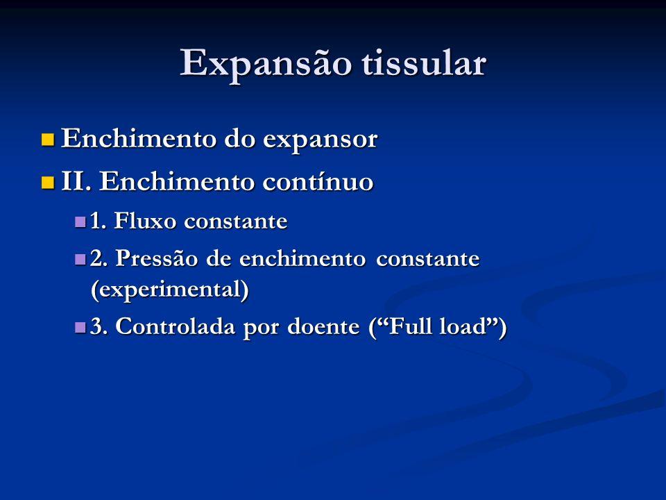 Enchimento do expansor Enchimento do expansor II. Enchimento contínuo II. Enchimento contínuo 1. Fluxo constante 1. Fluxo constante 2. Pressão de ench