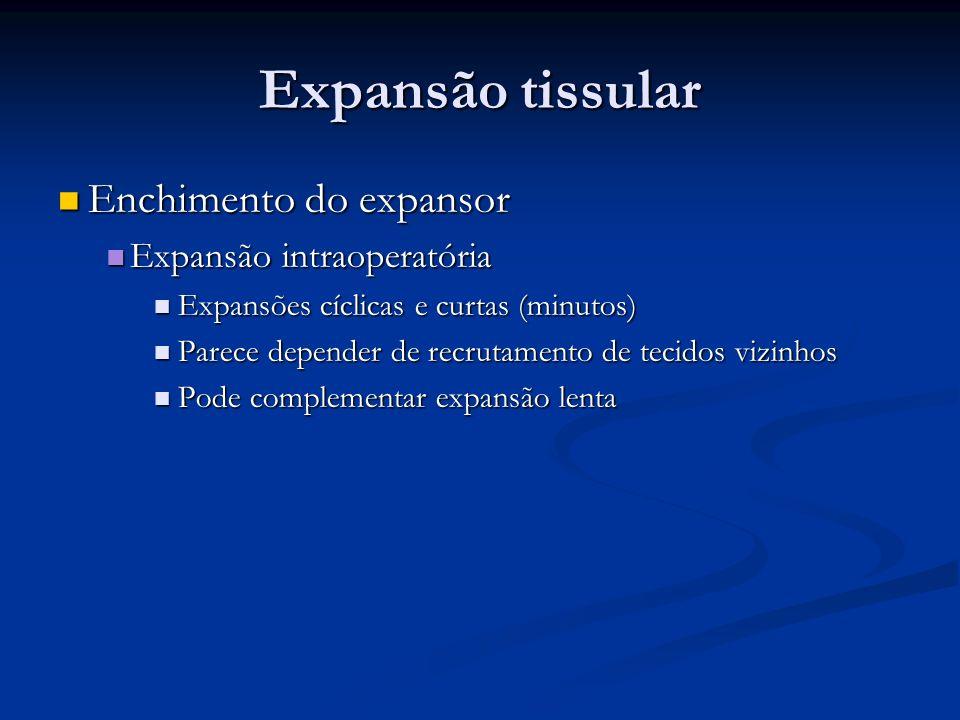 Enchimento do expansor Enchimento do expansor Expansão intraoperatória Expansão intraoperatória Expansões cíclicas e curtas (minutos) Expansões cíclic