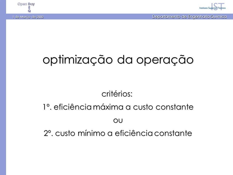 1 de Março de 2002 Departamento de Engenharia Química optimização da operação critérios: 1º.