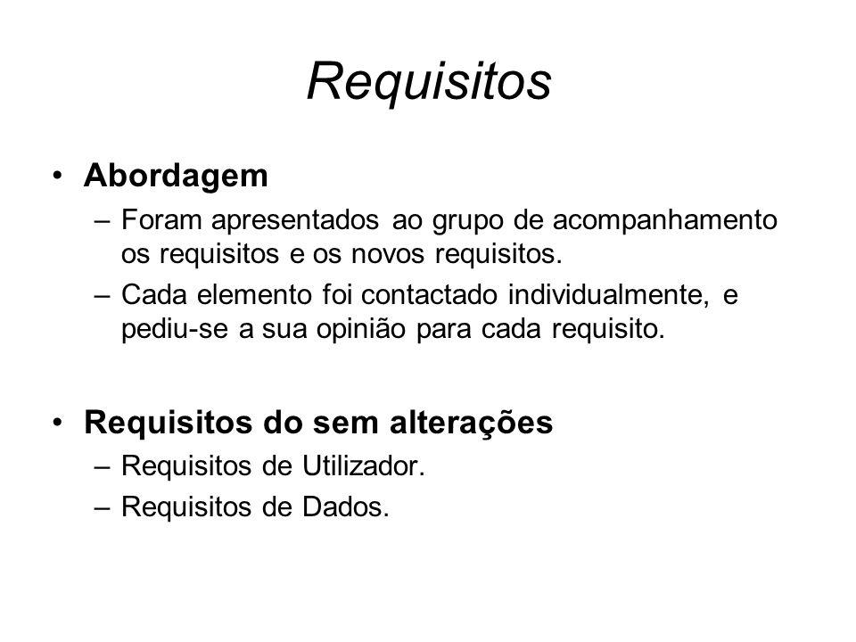 Requisitos Abordagem –Foram apresentados ao grupo de acompanhamento os requisitos e os novos requisitos.