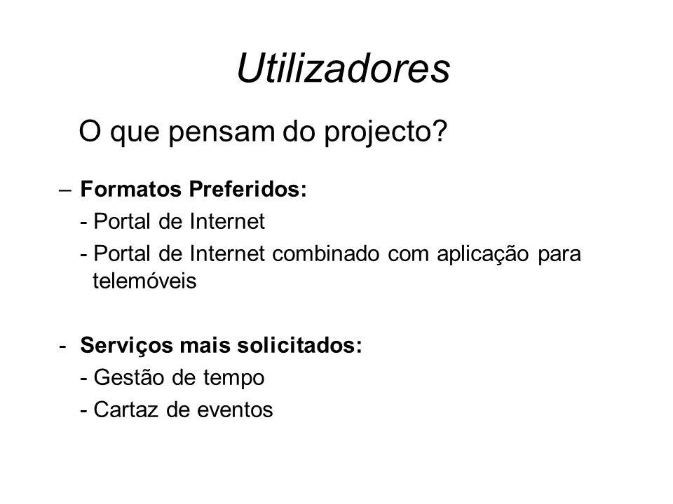 Utilizadores –Formatos Preferidos: - Portal de Internet - Portal de Internet combinado com aplicação para telemóveis -Serviços mais solicitados: - Gestão de tempo - Cartaz de eventos O que pensam do projecto?