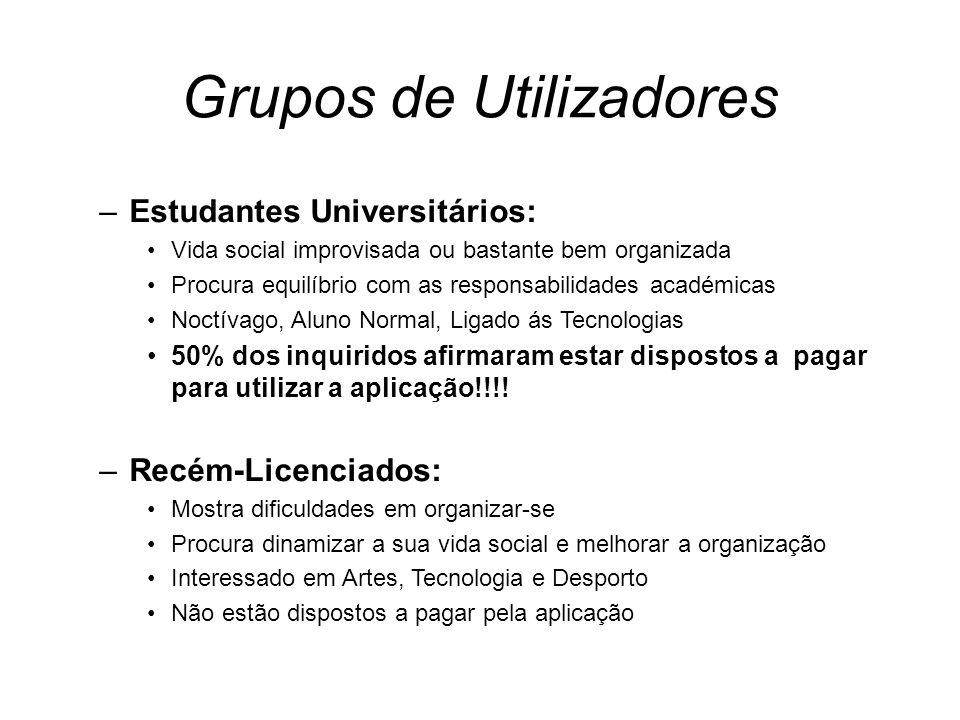 Grupos de Utilizadores –Estudantes Universitários: Vida social improvisada ou bastante bem organizada Procura equilíbrio com as responsabilidades acad