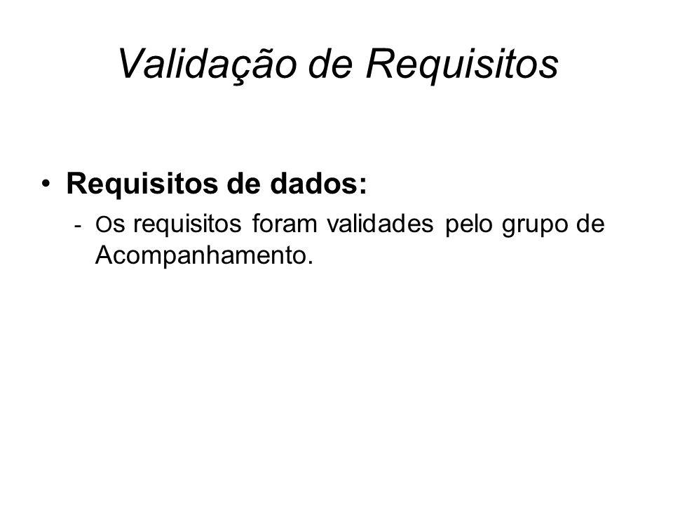 Validação de Requisitos Requisitos de dados: -O s requisitos foram validades pelo grupo de Acompanhamento.