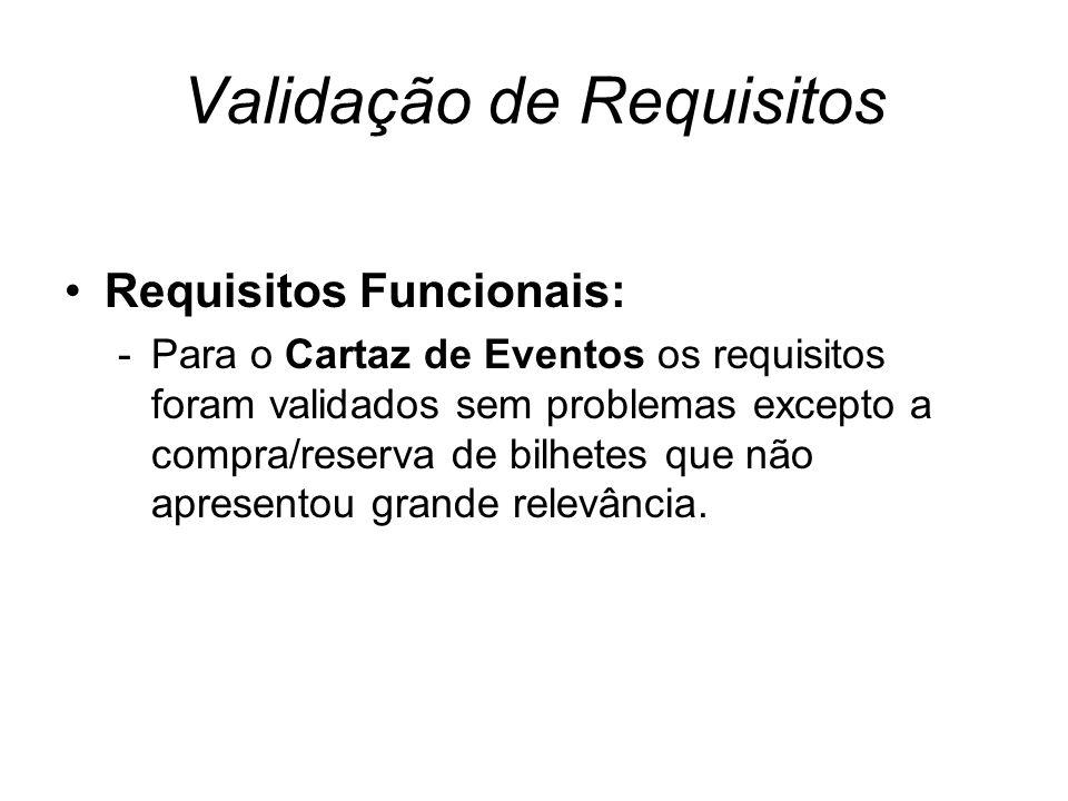 Validação de Requisitos Requisitos Funcionais: -Para o Cartaz de Eventos os requisitos foram validados sem problemas excepto a compra/reserva de bilhetes que não apresentou grande relevância.