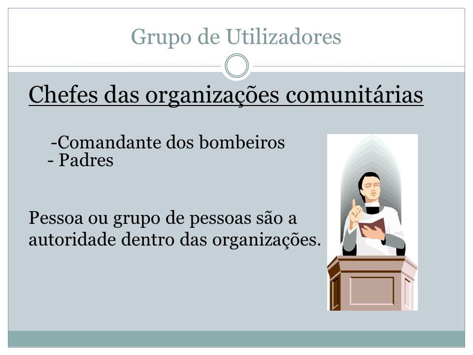 Grupo de Utilizadores Chefes das organizações comunitárias -Comandante dos bombeiros - Padres Pessoa ou grupo de pessoas são a autoridade dentro das organizações.