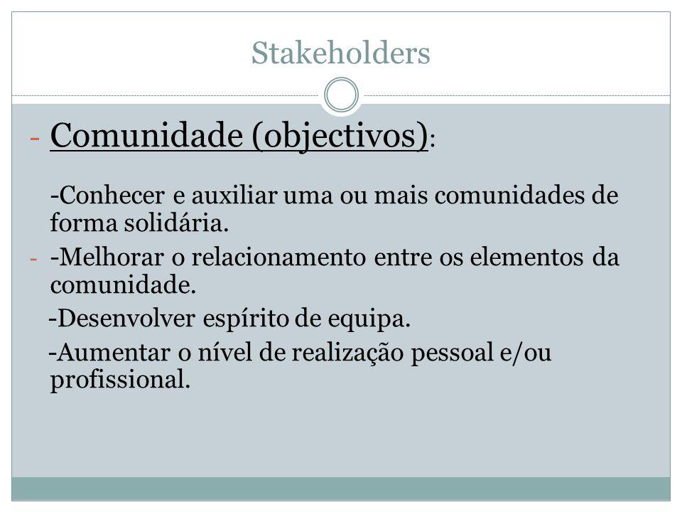 Stakeholders - Comunidade (objectivos) : -Conhecer e auxiliar uma ou mais comunidades de forma solidária.