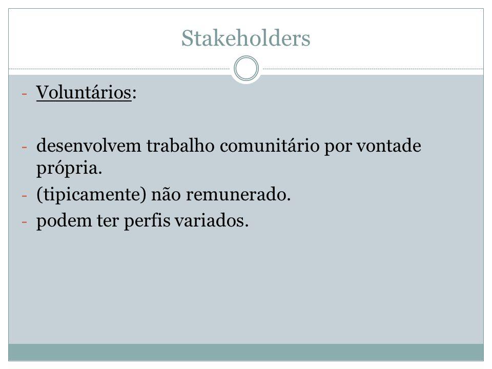 Stakeholders Organizações comunitárias sem fins lucrativos: - Recrutar e orientar voluntários.