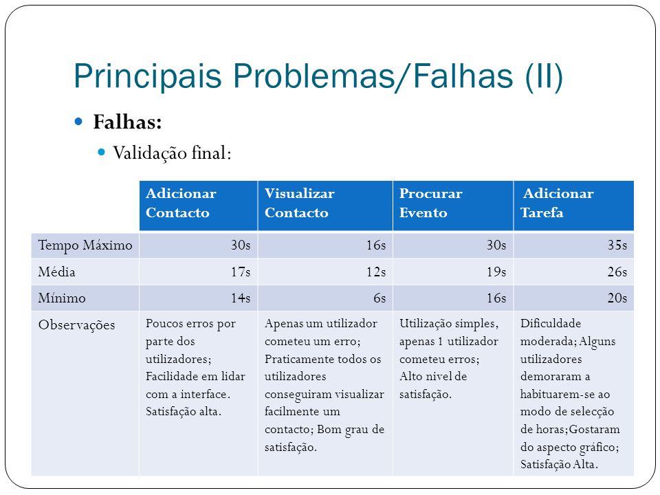 Principais Problemas/Falhas (II) Falhas: Validação final: Adicionar Contacto Visualizar Contacto Procurar Evento Adicionar Tarefa Tempo Máximo30s16s30