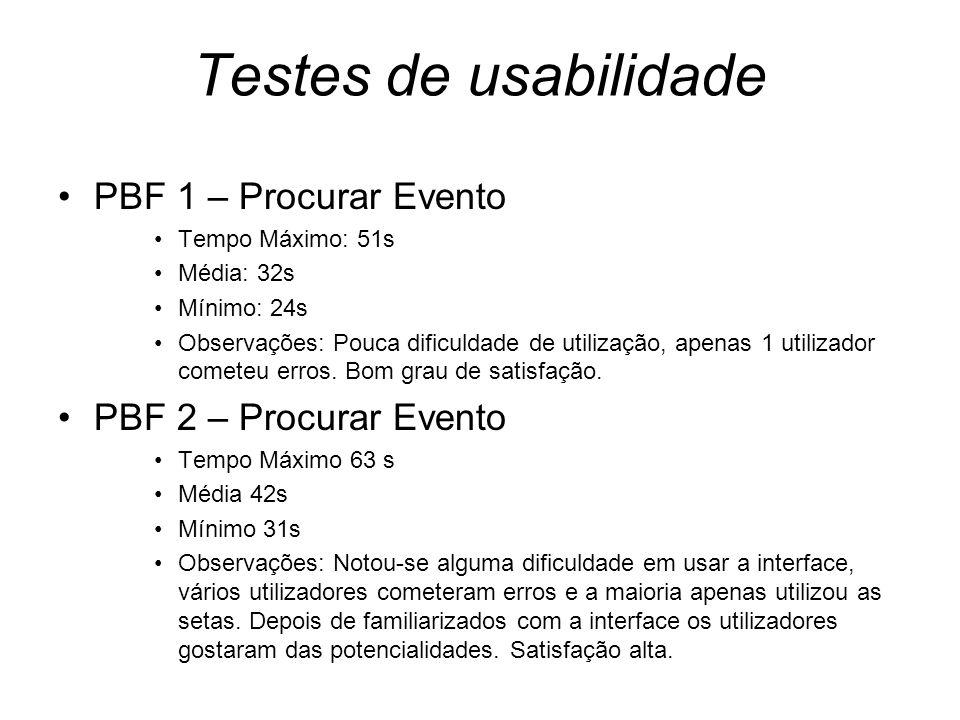 Testes de usabilidade PBF 1 – Procurar Evento Tempo Máximo: 51s Média: 32s Mínimo: 24s Observações: Pouca dificuldade de utilização, apenas 1 utilizador cometeu erros.