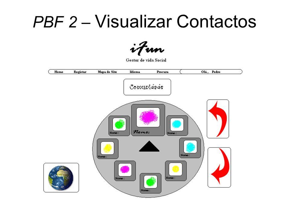PBF 2 – Visualizar Contactos