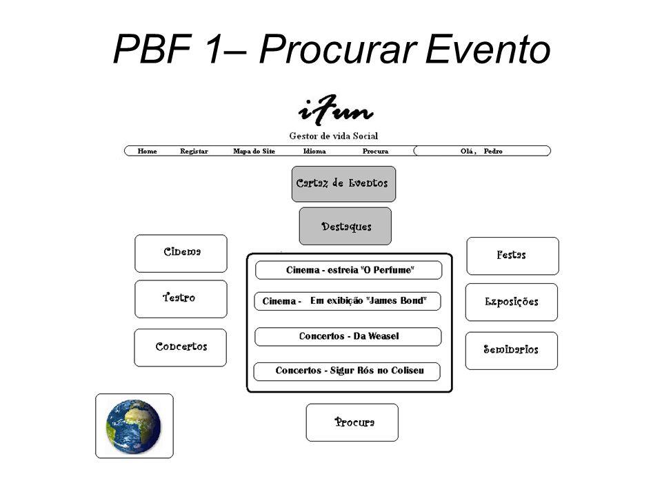 PBF 1– Procurar Evento