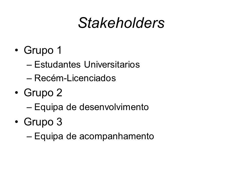 Stakeholders Grupo 1 –Estudantes Universitarios –Recém-Licenciados Grupo 2 –Equipa de desenvolvimento Grupo 3 –Equipa de acompanhamento