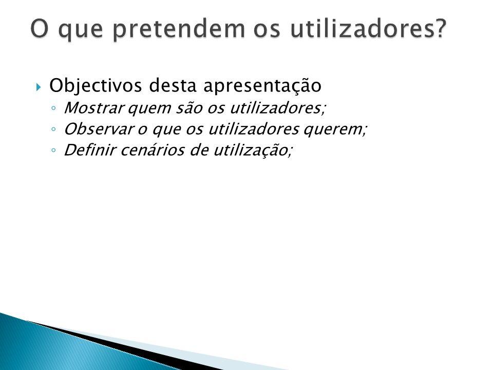 Objectivos desta apresentação Mostrar quem são os utilizadores; Observar o que os utilizadores querem; Definir cenários de utilização;