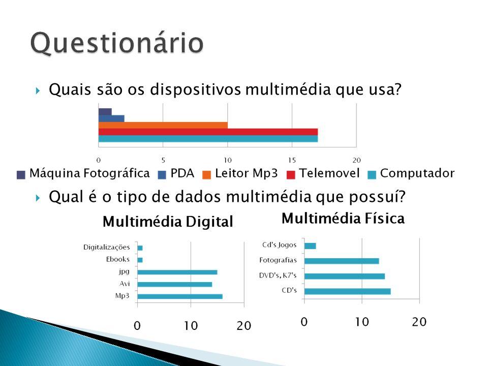 Quais são os dispositivos multimédia que usa Qual é o tipo de dados multimédia que possuí