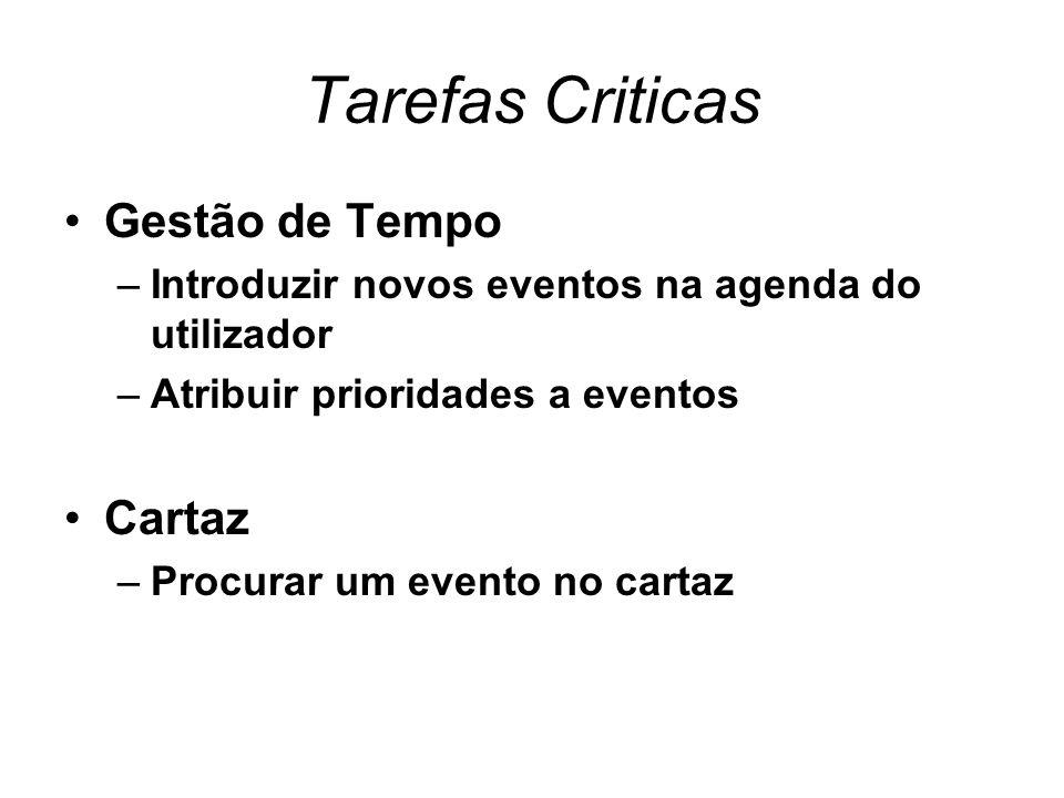 Tarefas Criticas Gestão de Tempo –Introduzir novos eventos na agenda do utilizador –Atribuir prioridades a eventos Cartaz –Procurar um evento no carta