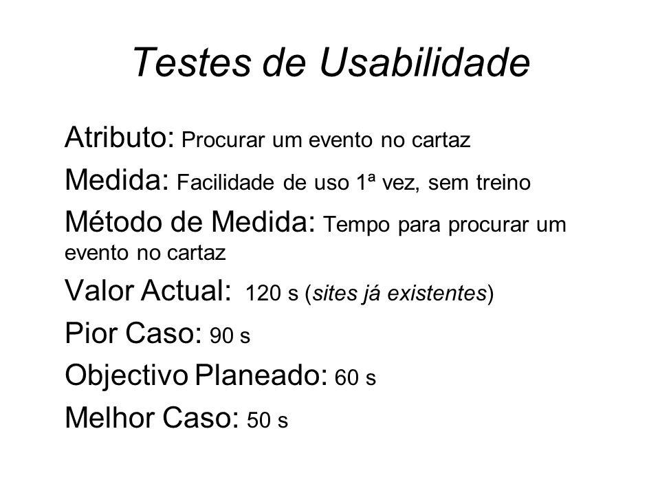 Testes de Usabilidade Atributo: Procurar um evento no cartaz Medida: Facilidade de uso 1ª vez, sem treino Método de Medida: Tempo para procurar um eve
