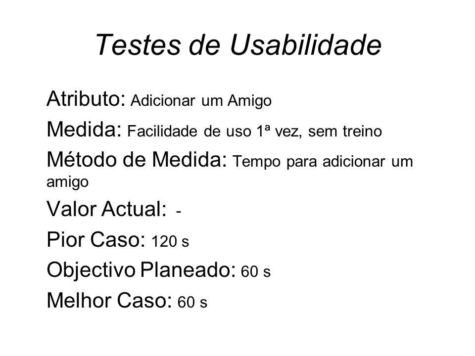 Testes de Usabilidade Atributo: Adicionar um Amigo Medida: Facilidade de uso 1ª vez, sem treino Método de Medida: Tempo para adicionar um amigo Valor