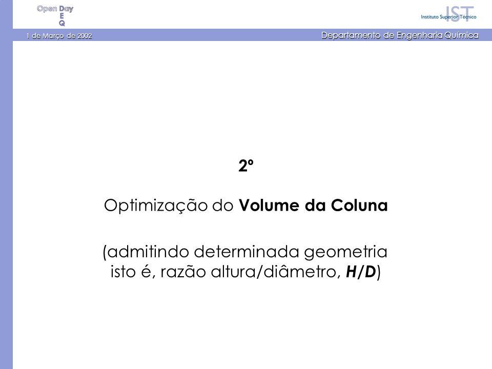 1 de Março de 2002 Departamento de Engenharia Química 2º Optimização do Volume da Coluna (admitindo determinada geometria isto é, razão altura/diâmetro, H/D )