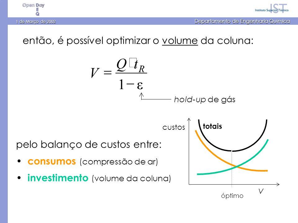 1 de Março de 2002 Departamento de Engenharia Química pelo balanço de custos entre: consumos (compressão de ar) investimento (volume da coluna) então, é possível optimizar o volume da coluna: R tQ V ε1 hold-up de gás óptimo V custos totais