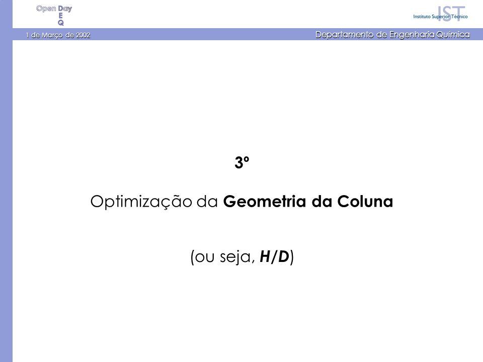 1 de Março de 2002 Departamento de Engenharia Química 3º Optimização da Geometria da Coluna (ou seja, H/D )