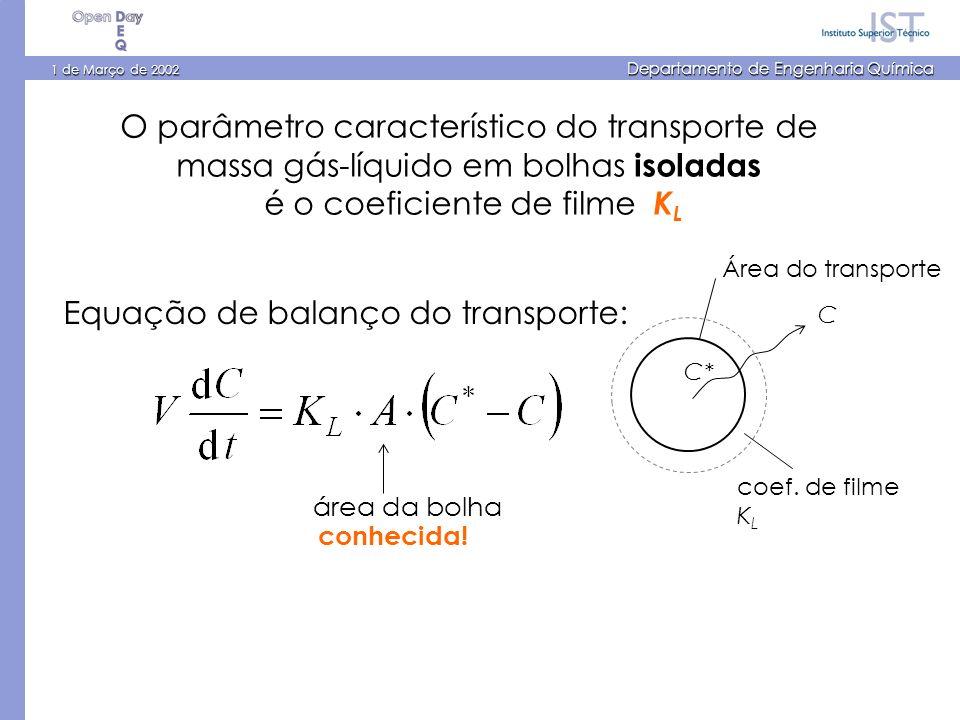 1 de Março de 2002 Departamento de Engenharia Química Se a coluna de bolhas é utilizada como reactor contínuo para o tratamento do caudal de alimentação Q consumidor de O 2 (para baixar o COD no tratamento de efluentes, para aumentar a concentração C em culturas de algas ou em fermentações, etc.) tem-se em estado estacionário (balanço ao O 2 por unidade de volume) : COD + (C - C 0 ) = K L a.(C*-C) med.t R tempo de residência ( volume ) consumo de ar .