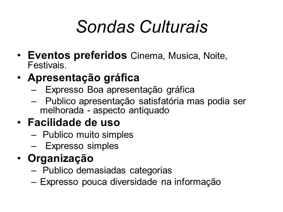 Sondas Culturais Eventos preferidos Cinema, Musica, Noite, Festivais. Apresentação gráfica –Expresso Boa apresentação gráfica – Publico apresentação s