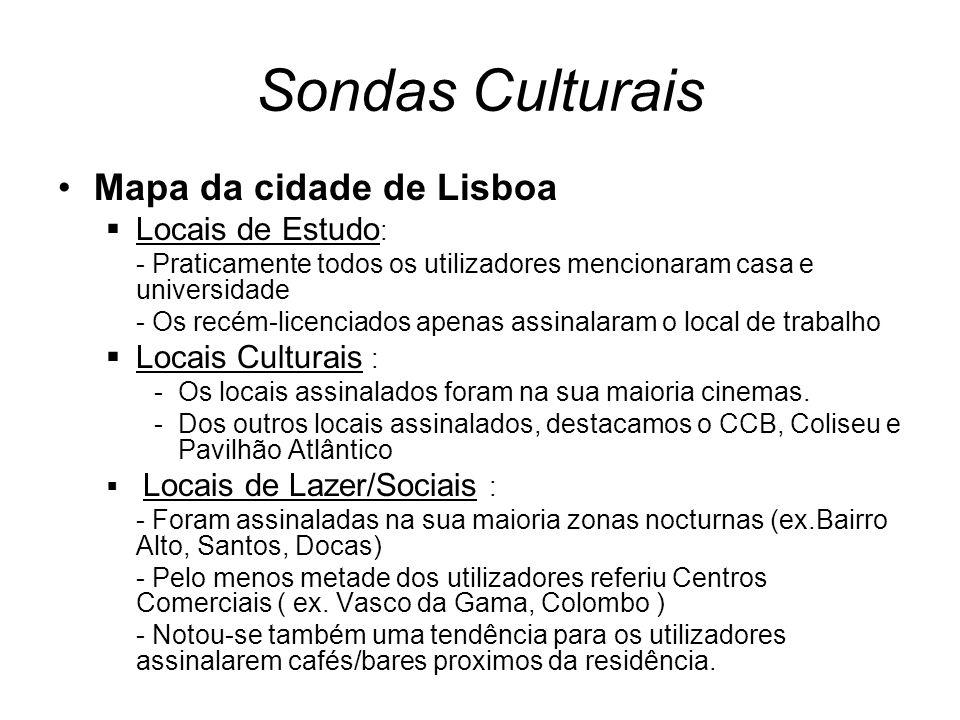 Mapa da cidade de Lisboa Locais de Estudo : - Praticamente todos os utilizadores mencionaram casa e universidade - Os recém-licenciados apenas assinal