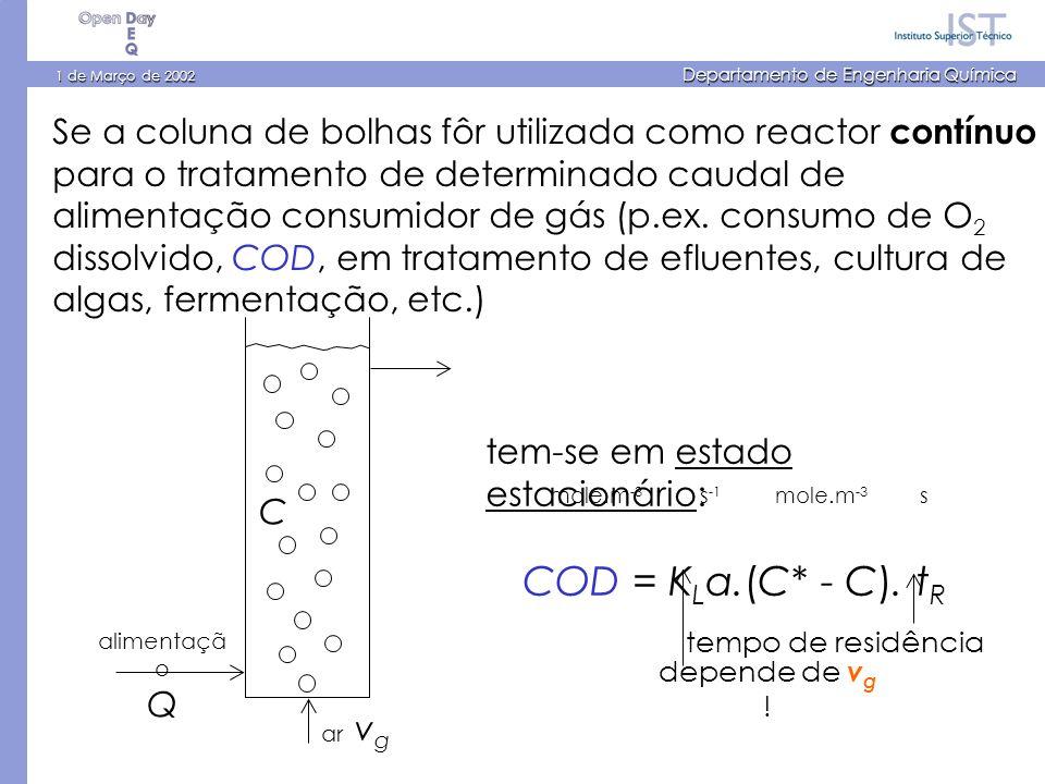 1 de Março de 2002 Departamento de Engenharia Química Se a coluna de bolhas fôr utilizada como reactor contínuo para o tratamento de determinado caudal de alimentação consumidor de gás (p.ex.