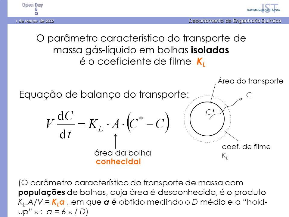1 de Março de 2002 Departamento de Engenharia Química O parâmetro característico do transporte de massa gás-líquido em bolhas isoladas é o coeficiente de filme K L Equação de balanço do transporte: Área do transporte coef.