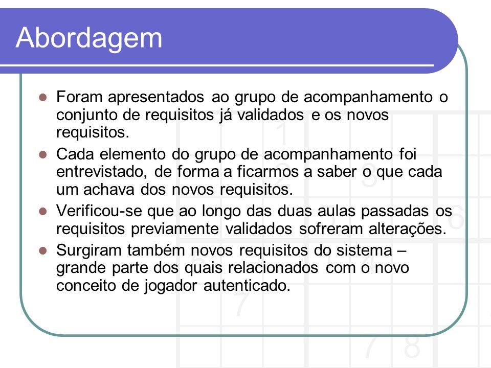 Abordagem Foram apresentados ao grupo de acompanhamento o conjunto de requisitos já validados e os novos requisitos.