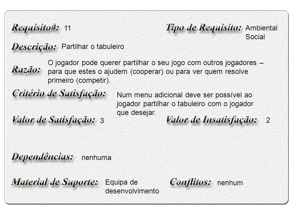 11Ambiental Social Partilhar o tabuleiro Equipa de desenvolvimento Num menu adicional deve ser possível ao jogador partilhar o tabuleiro com o jogador que desejar.
