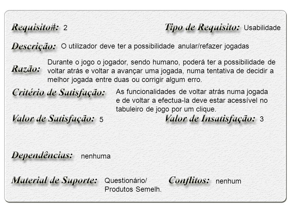 2Usabilidade O utilizador deve ter a possibilidade anular/refazer jogadas Questionário/ Produtos Semelh.
