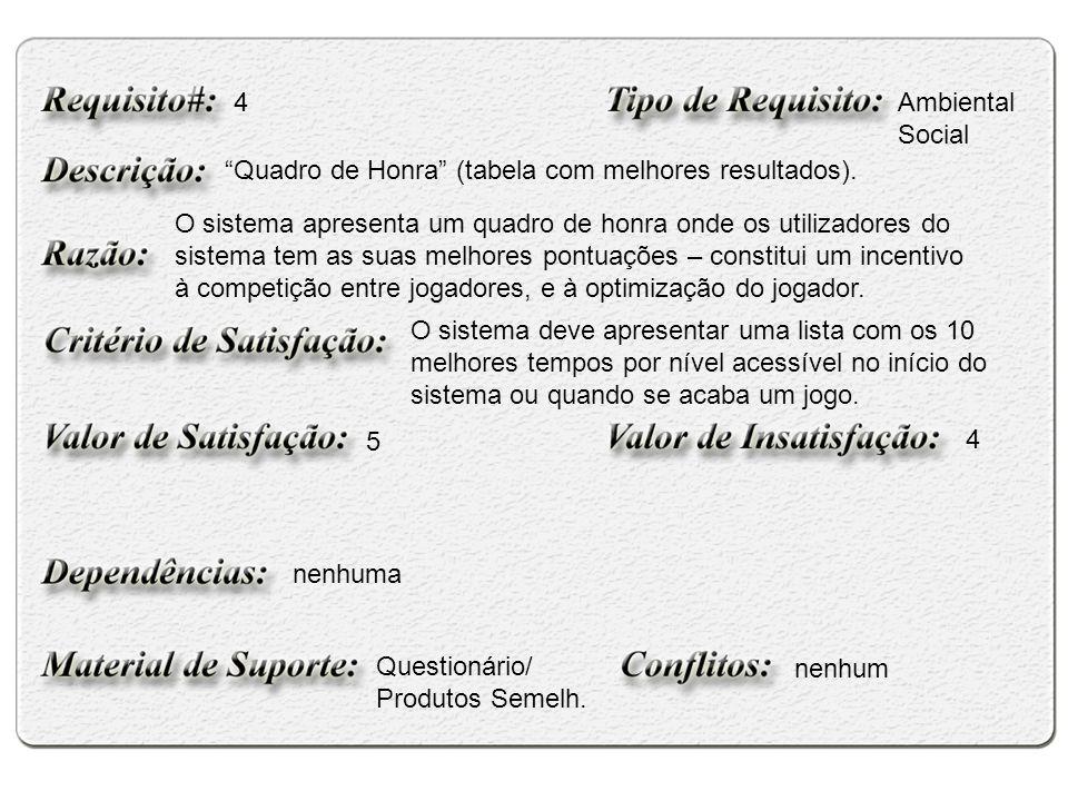 4Ambiental Social Quadro de Honra (tabela com melhores resultados).