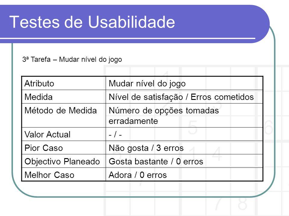 Testes de Usabilidade AtributoMudar nível do jogo MedidaNível de satisfação / Erros cometidos Método de MedidaNúmero de opções tomadas erradamente Valor Actual- / - Pior CasoNão gosta / 3 erros Objectivo PlaneadoGosta bastante / 0 erros Melhor CasoAdora / 0 erros 3ª Tarefa – Mudar nível do jogo